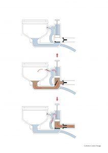 Il WC di bordo - Disegno tecnico di Carlotta Cestari
